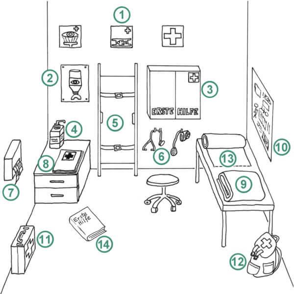sanitaetsraum-ausstattung-5e-c.gif